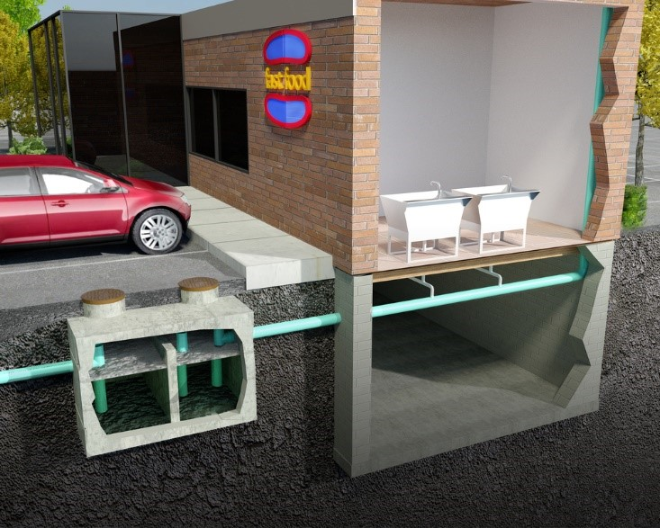 Cutaway view of a fast-food restaurant's grease trap
